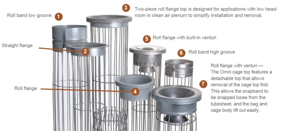 Cages For Baghouse Air Cleaning Solutions Of Texas